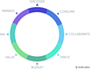 End-to-End-Solution-Cycle-with-logo-300x230.png