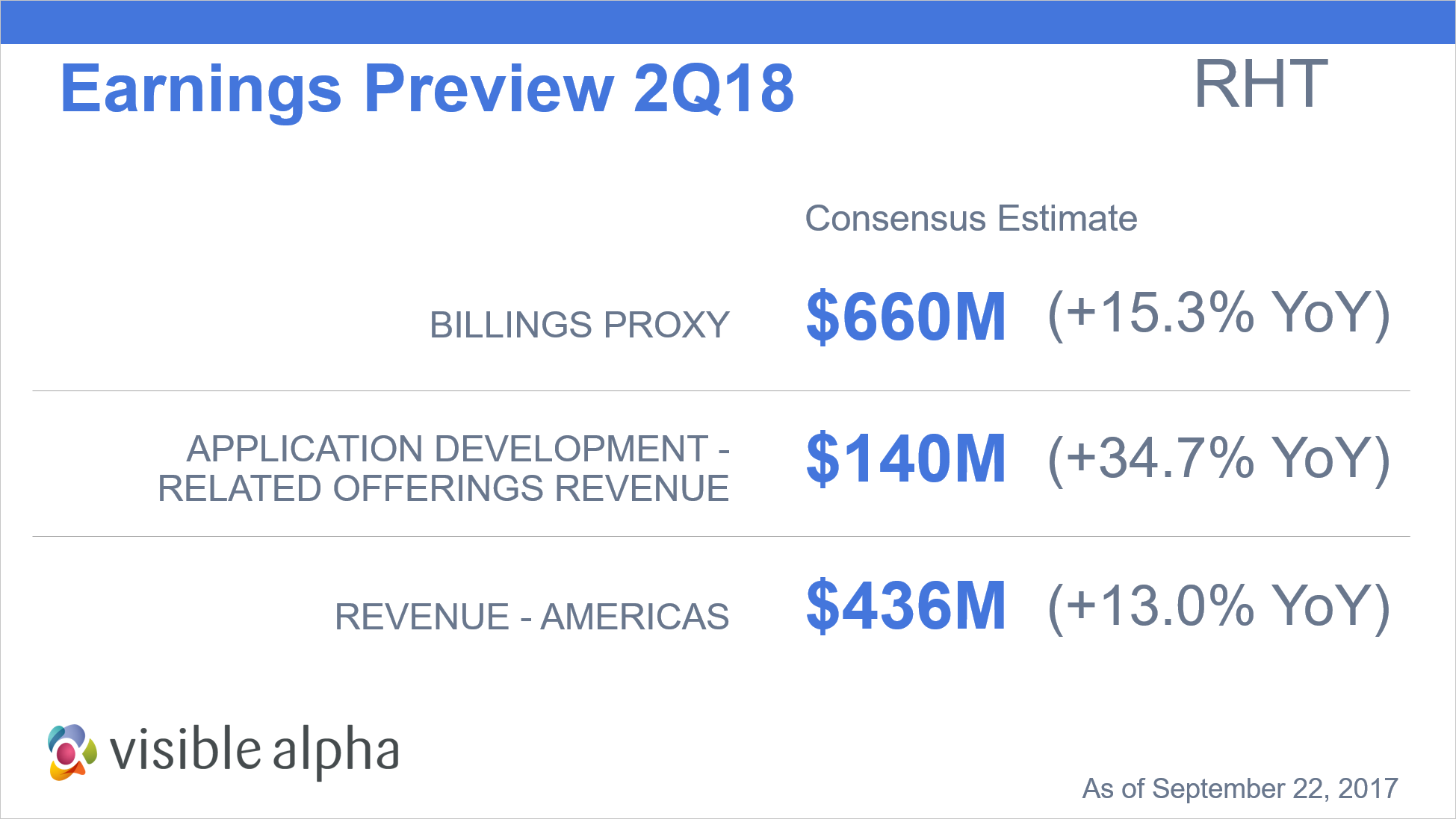 Earning Preview 2Q18 RHT