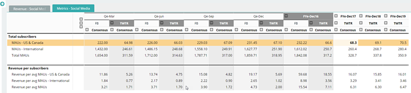 Visible Alpha Twitter Facebook Industry Comp Table